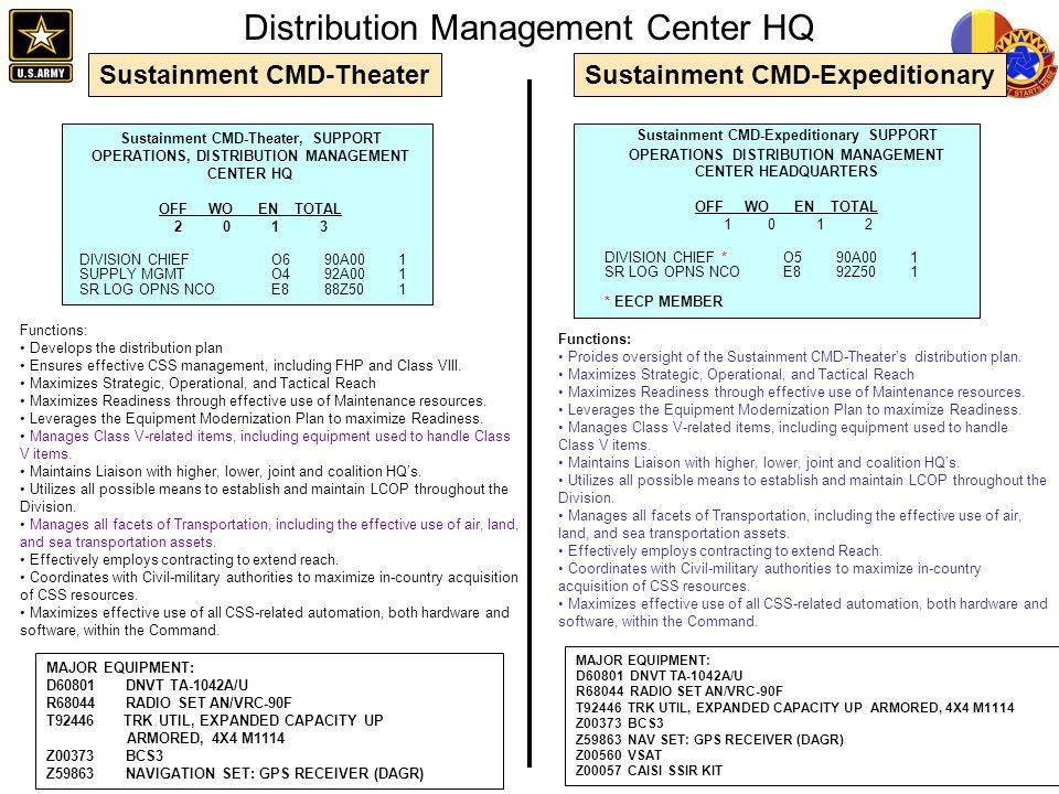 Distribution Management Center HQ