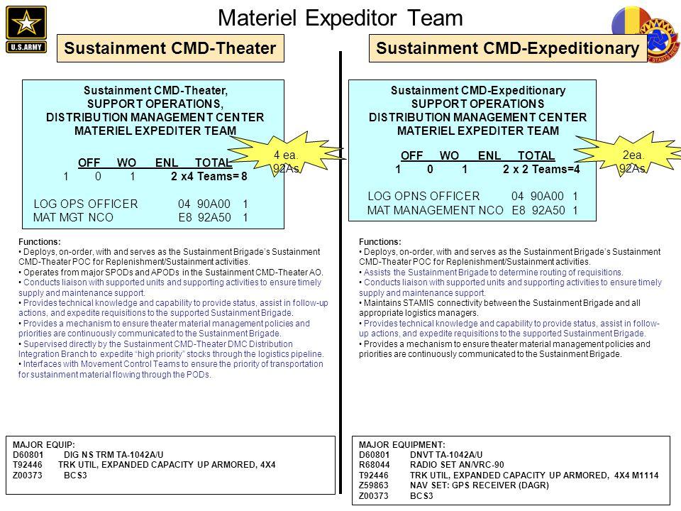Materiel Expeditor Team
