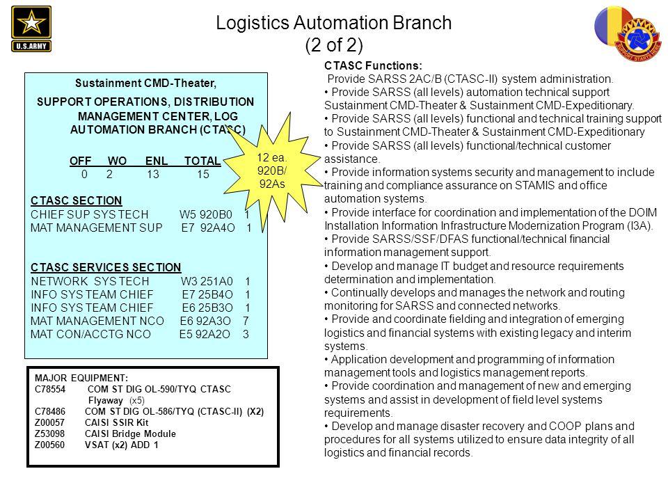 Logistics Automation Branch (2 of 2)