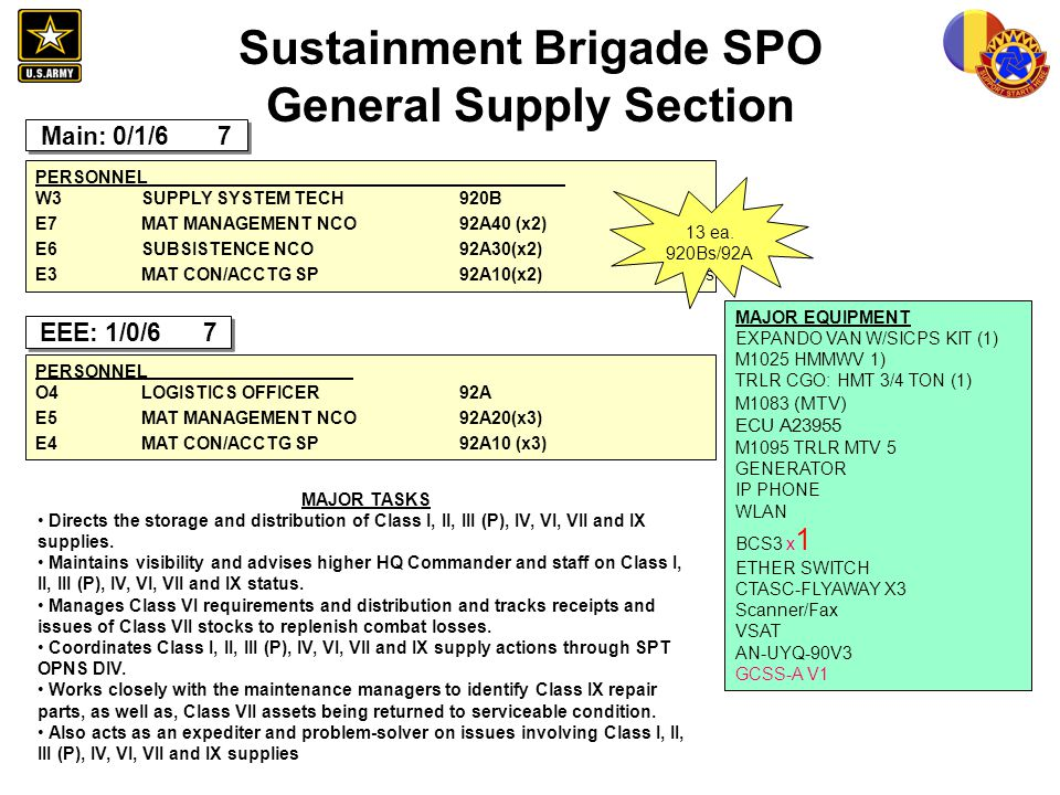 Sustainment Brigade SPO General Supply Section