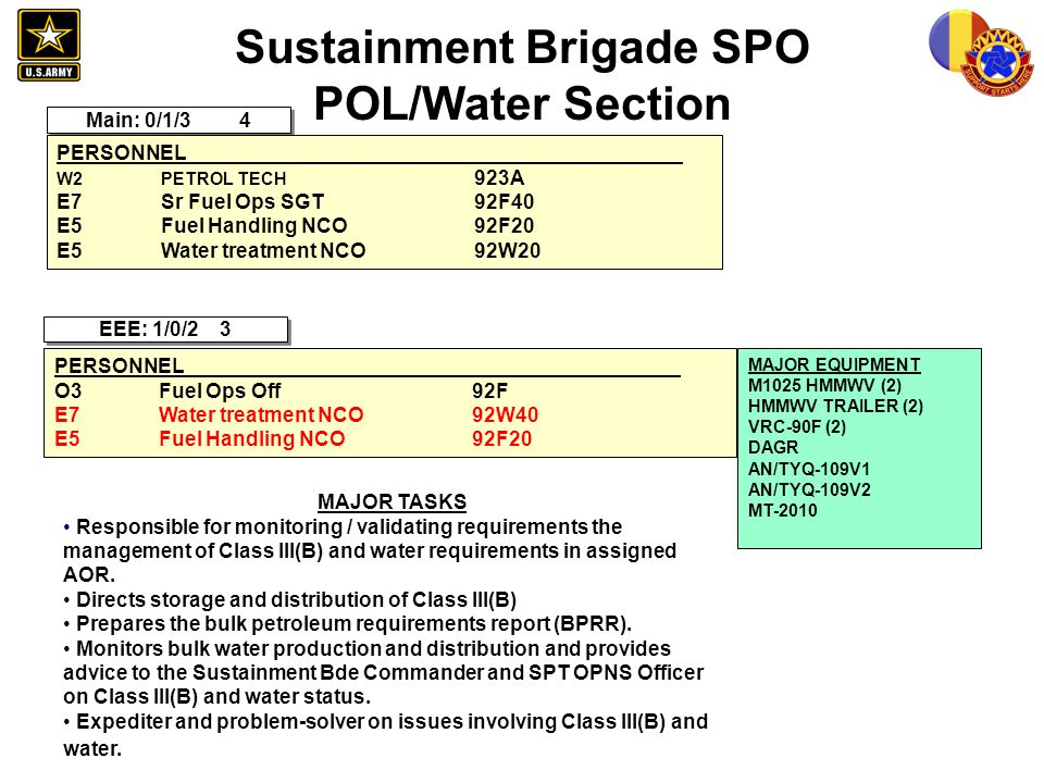 Sustainment Brigade SPO POL/Water Section