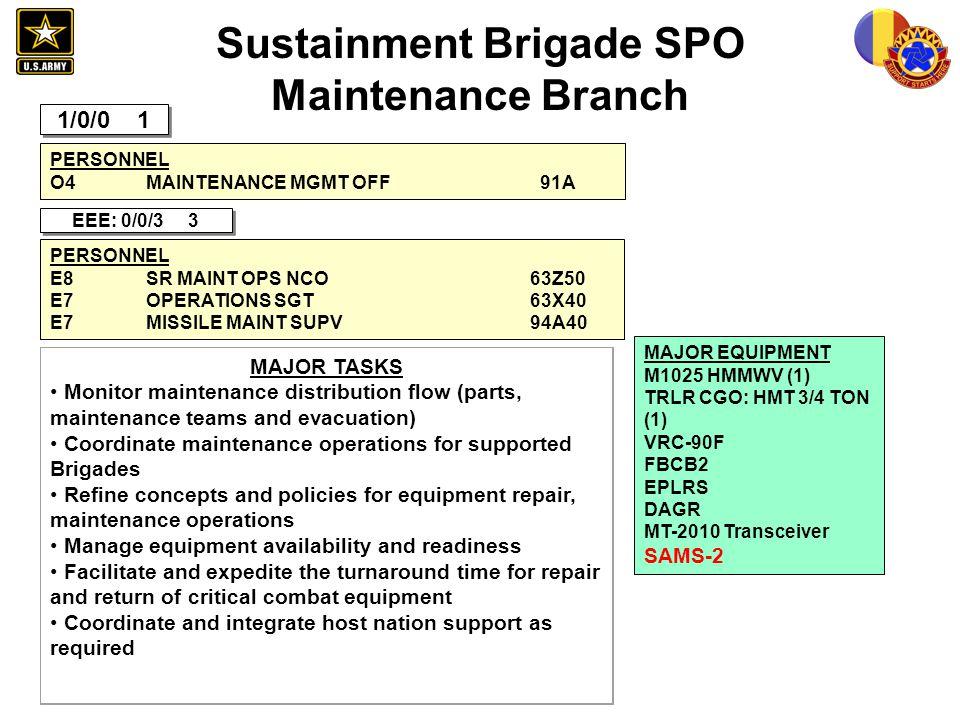 Sustainment Brigade SPO Maintenance Branch