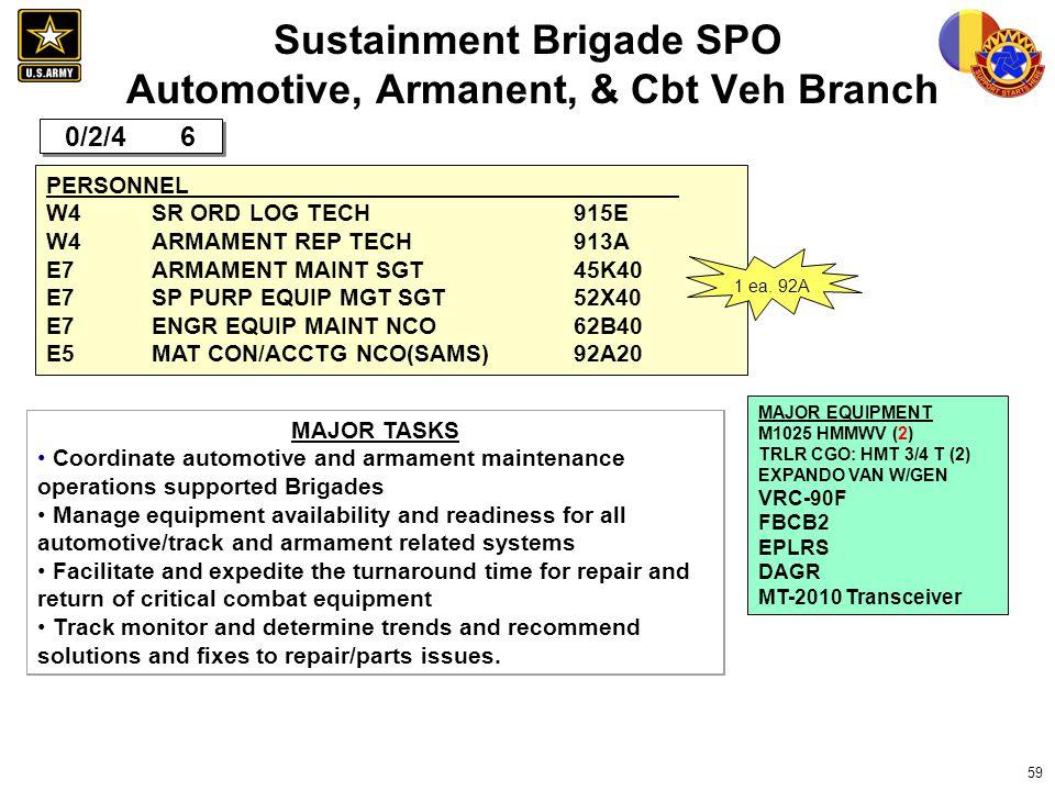 Sustainment Brigade SPO Automotive, Armanent, & Cbt Veh Branch
