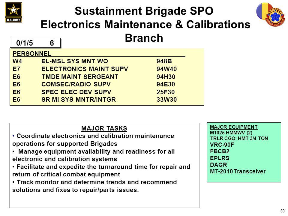 Sustainment Brigade SPO Electronics Maintenance & Calibrations Branch