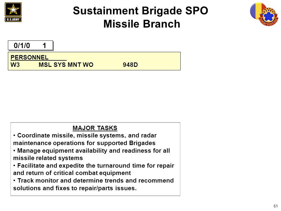 Sustainment Brigade SPO Missile Branch