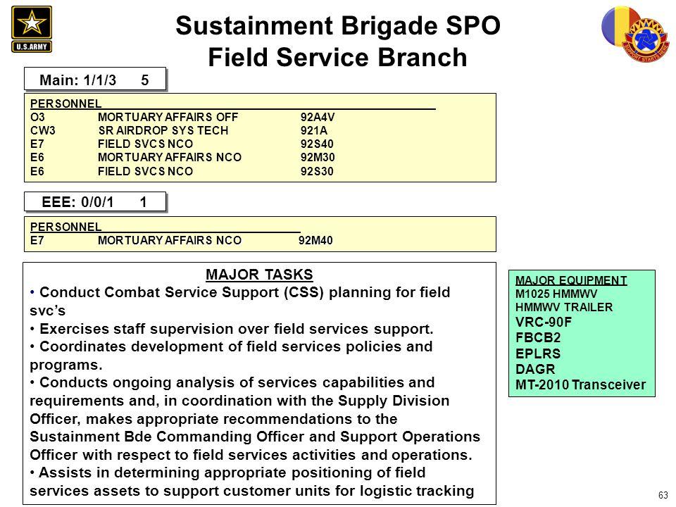 Sustainment Brigade SPO Field Service Branch