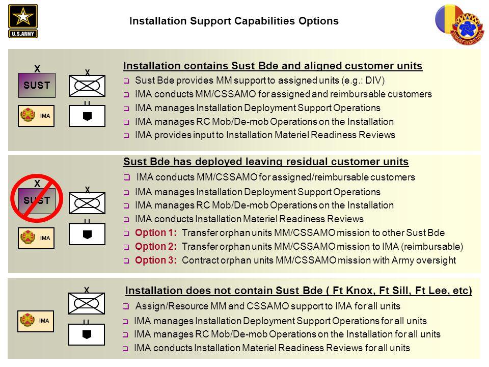 Installation Support Capabilities Options