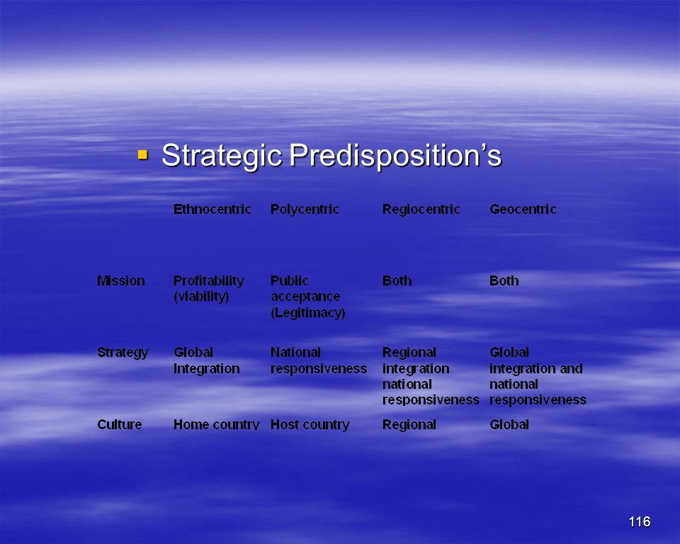 Strategic Predisposition's