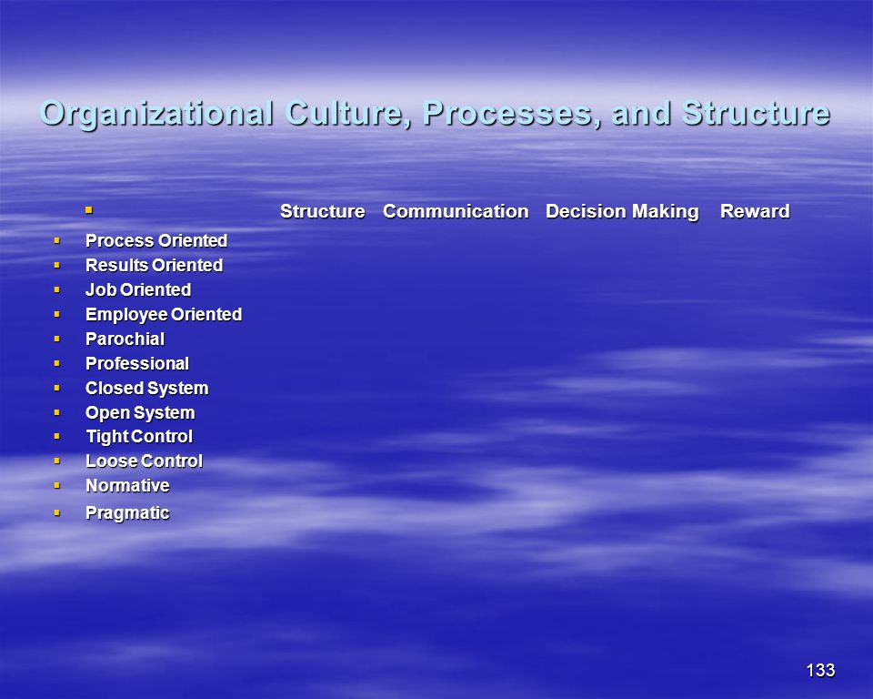 Organizational Culture, Processes, and Structure