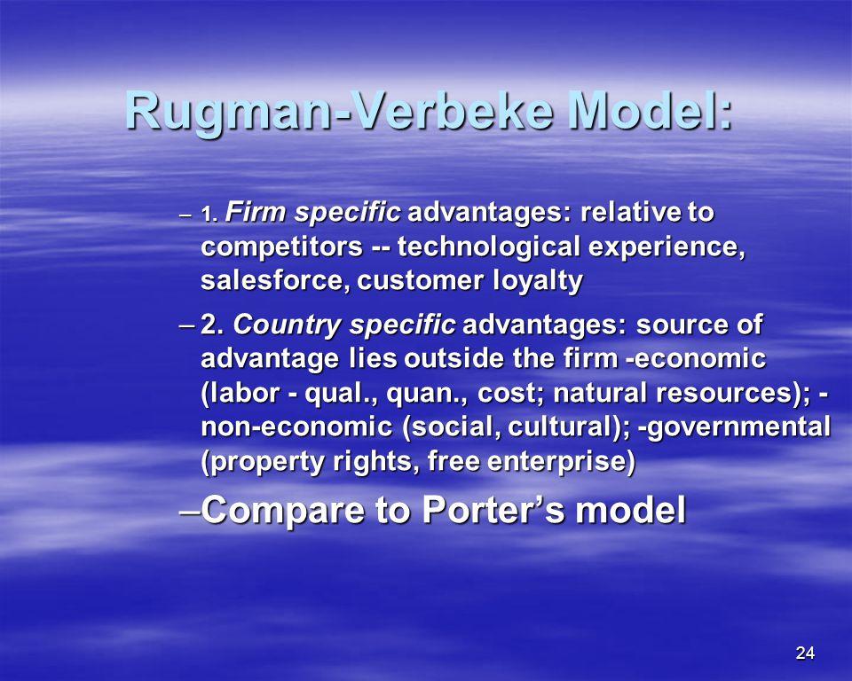 Rugman-Verbeke Model: