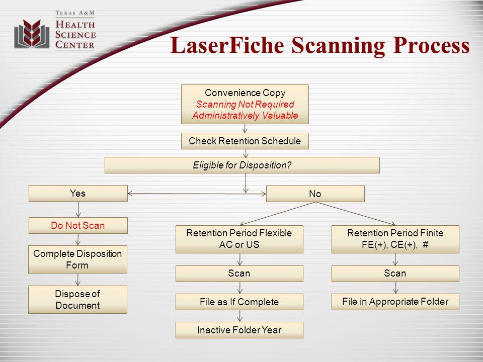 LaserFiche Scanning Process