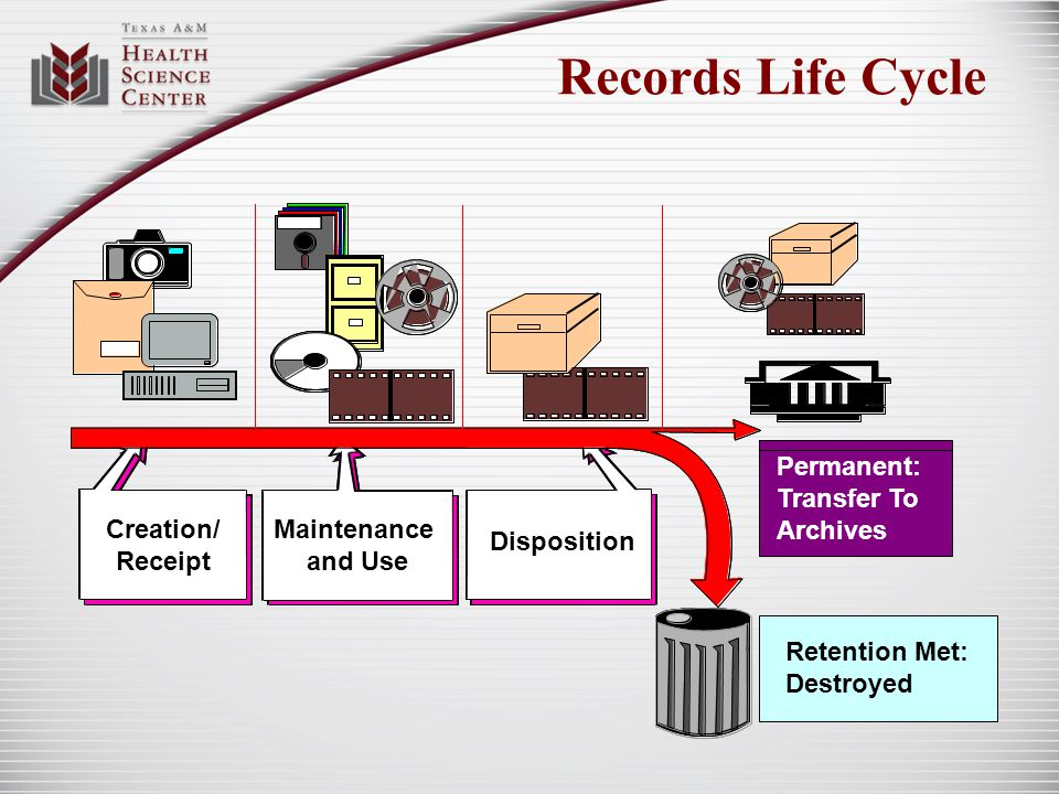 Records Life Cycle Creation/ Receipt Maintenance and Use Disposition