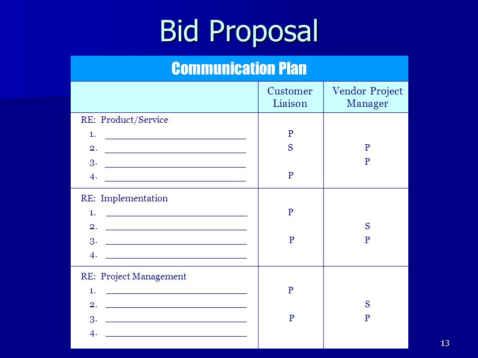 Bid Proposal Communication Plan