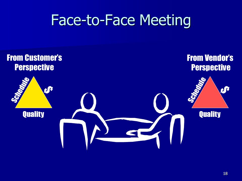 Face-to-Face Meeting $ $ From Customer's Perspective From Vendor's