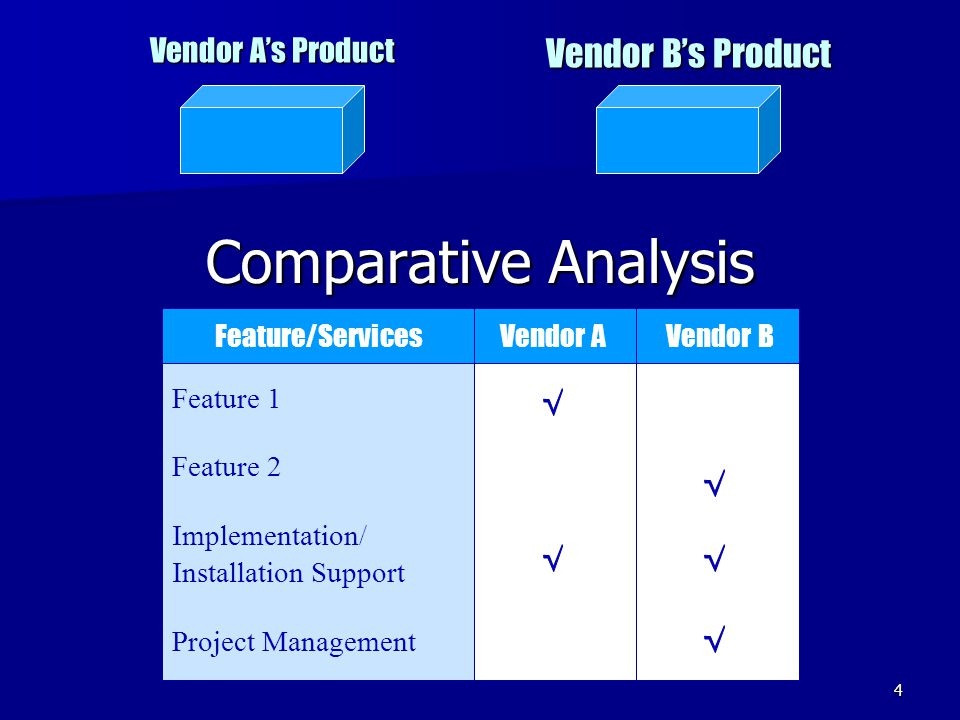 Feature/Services Vendor A Vendor B