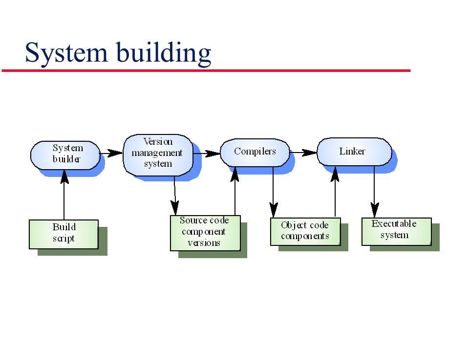 System building