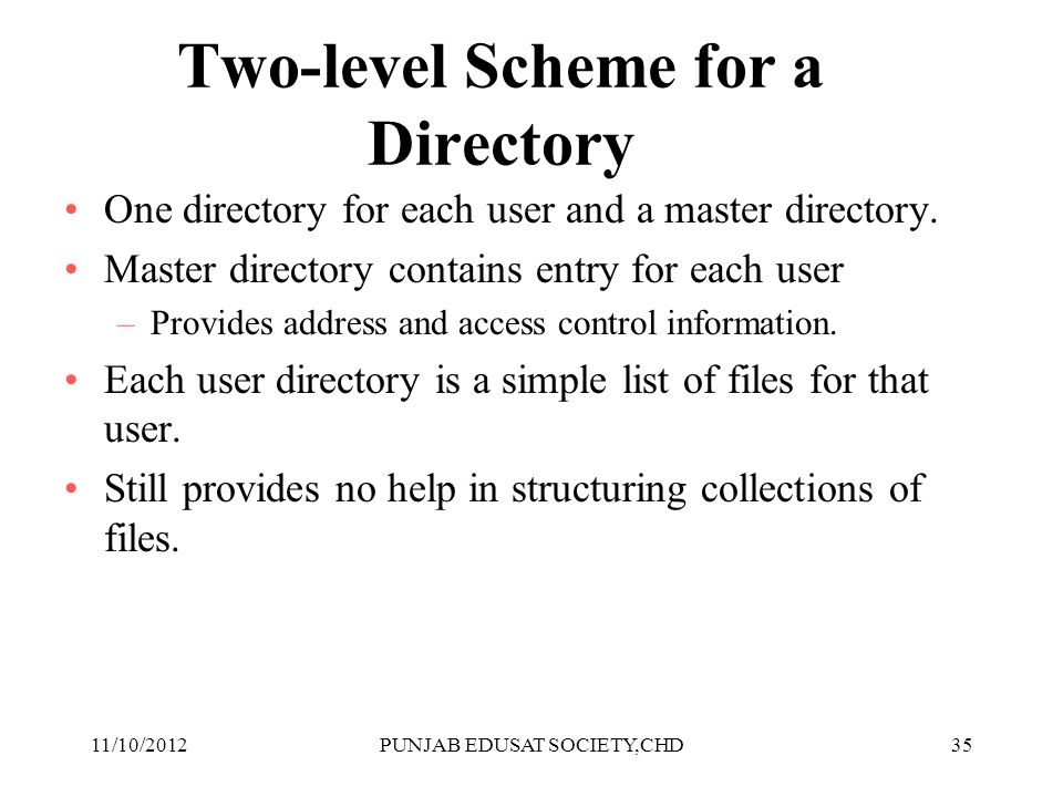 Two-level Scheme for a Directory