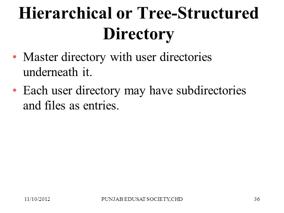 Hierarchical or Tree-Structured Directory