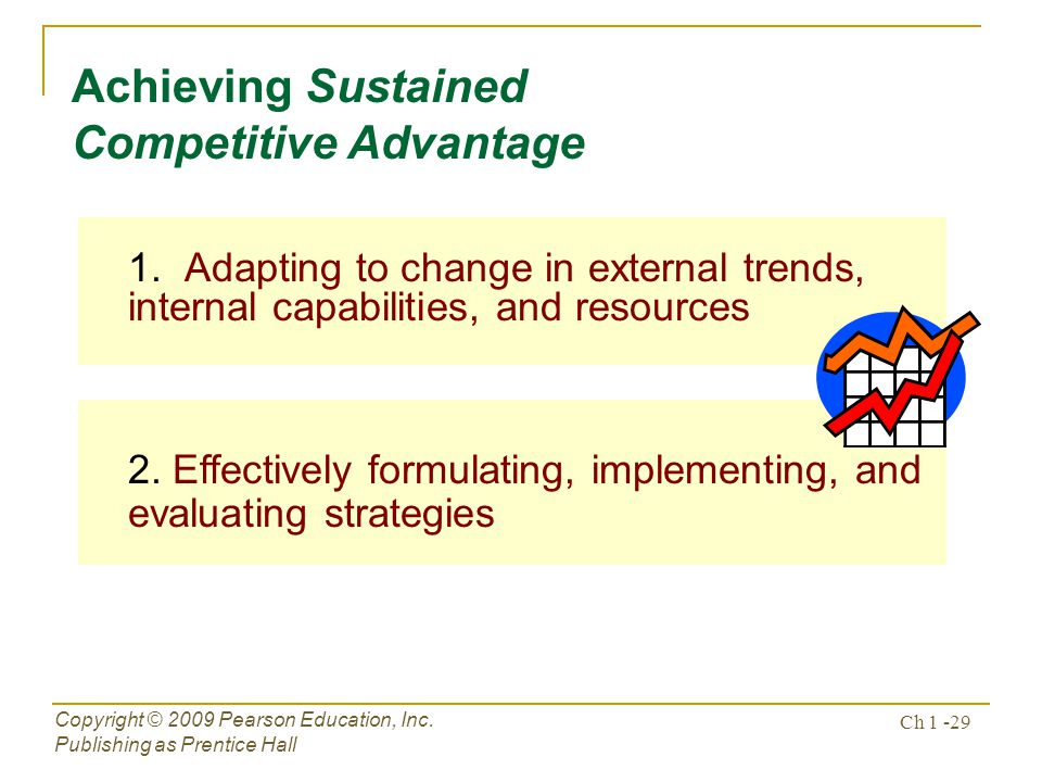 Achieving Sustained Competitive Advantage