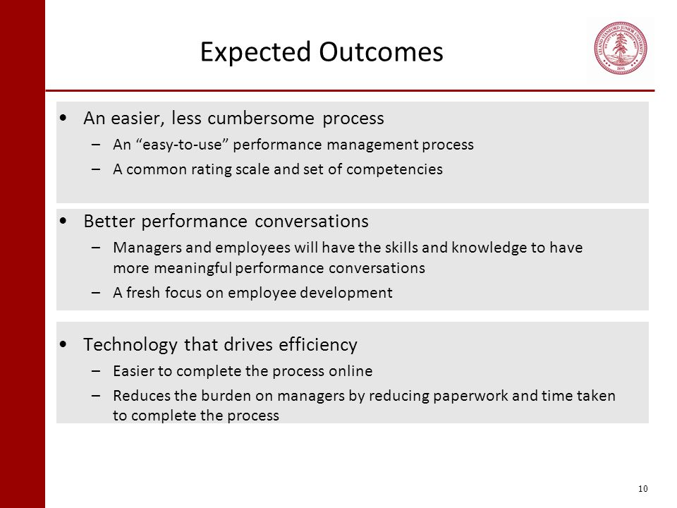 Expected Outcomes An easier, less cumbersome process