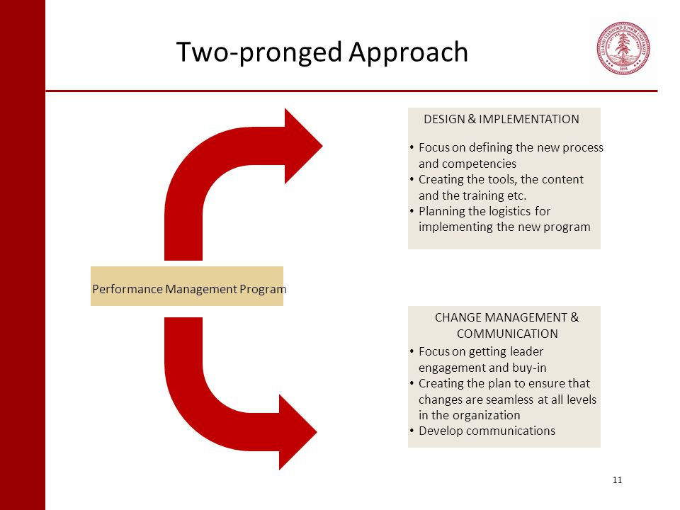 Two-pronged Approach DESIGN & IMPLEMENTATION