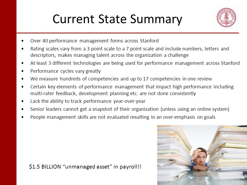 Current State Summary $1.5 BILLION unmanaged asset in payroll!!