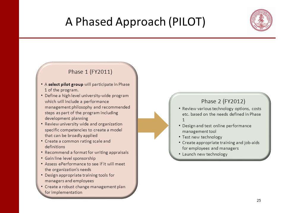 A Phased Approach (PILOT)