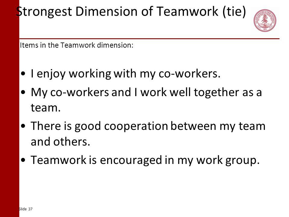 Strongest Dimension of Teamwork (tie)