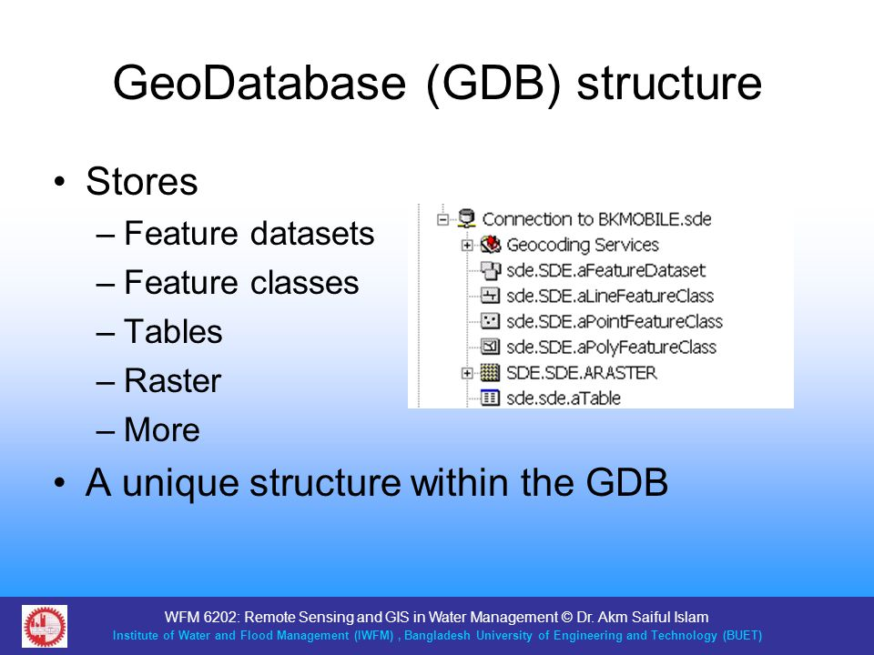 GeoDatabase (GDB) structure