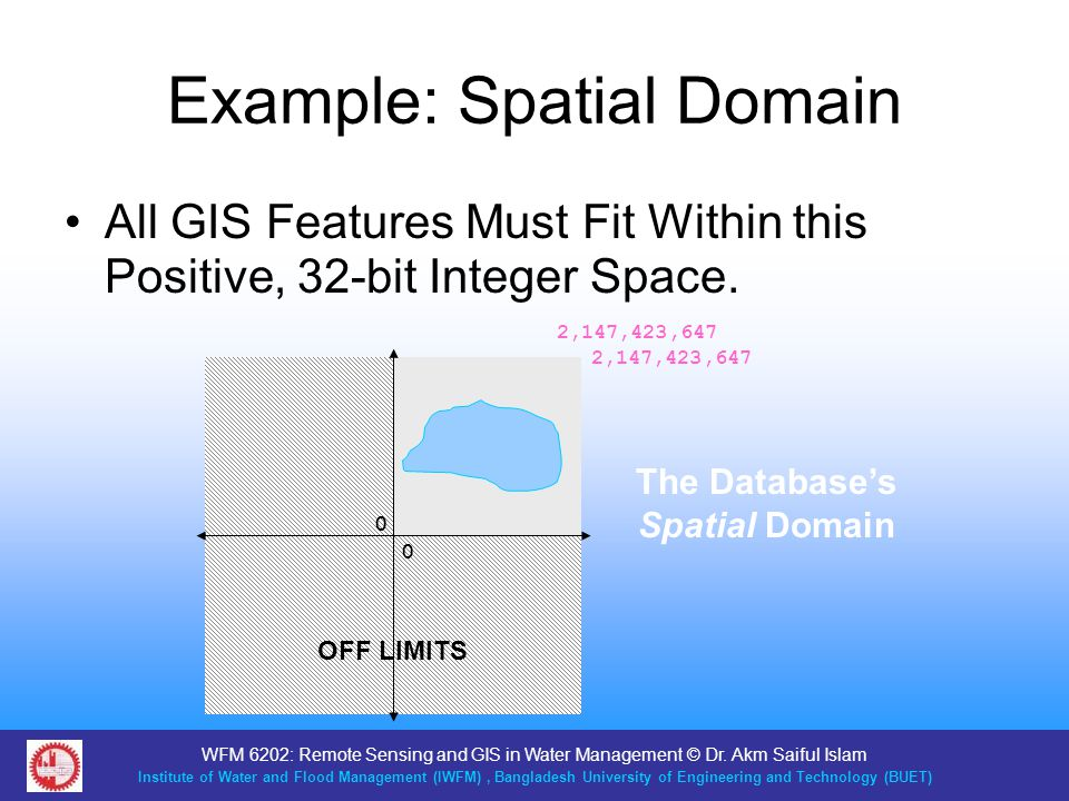 Example: Spatial Domain
