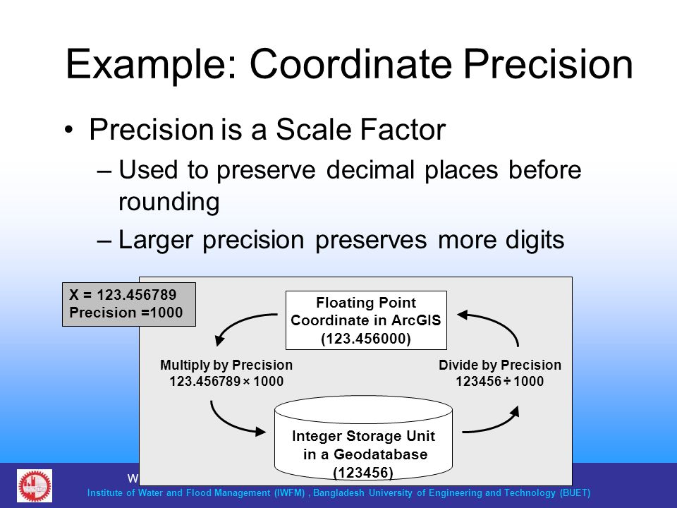 Example: Coordinate Precision