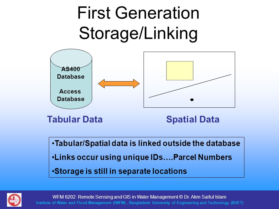 First Generation Storage/Linking