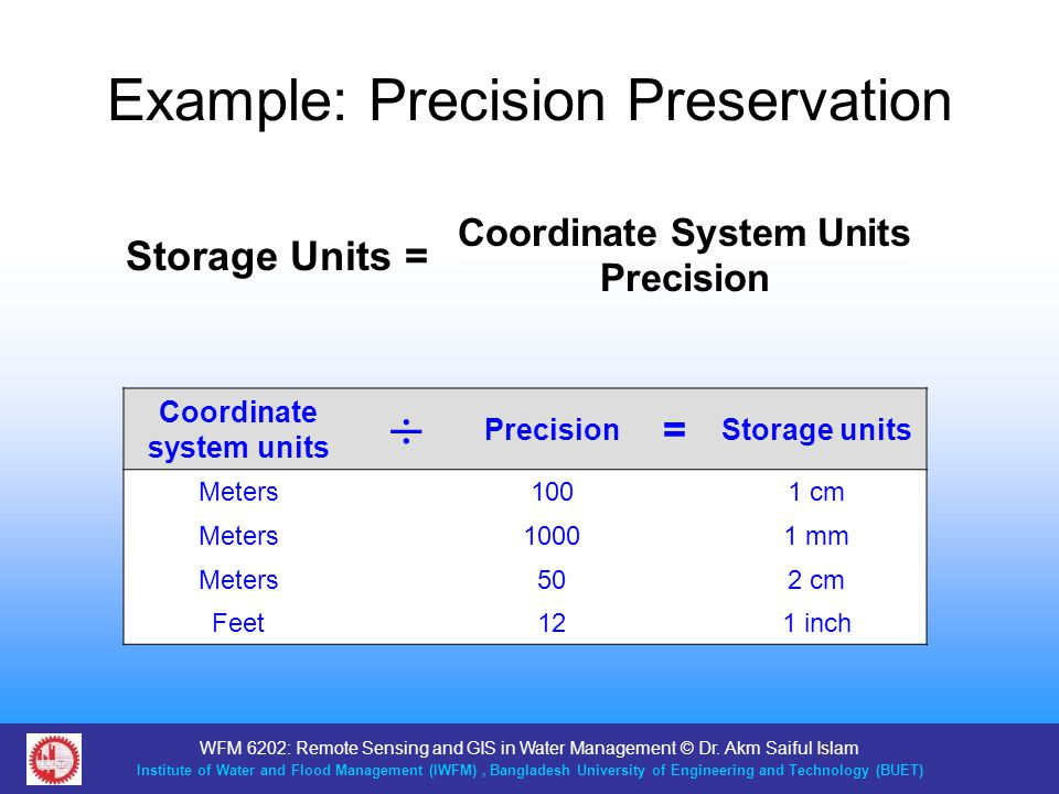 Example: Precision Preservation