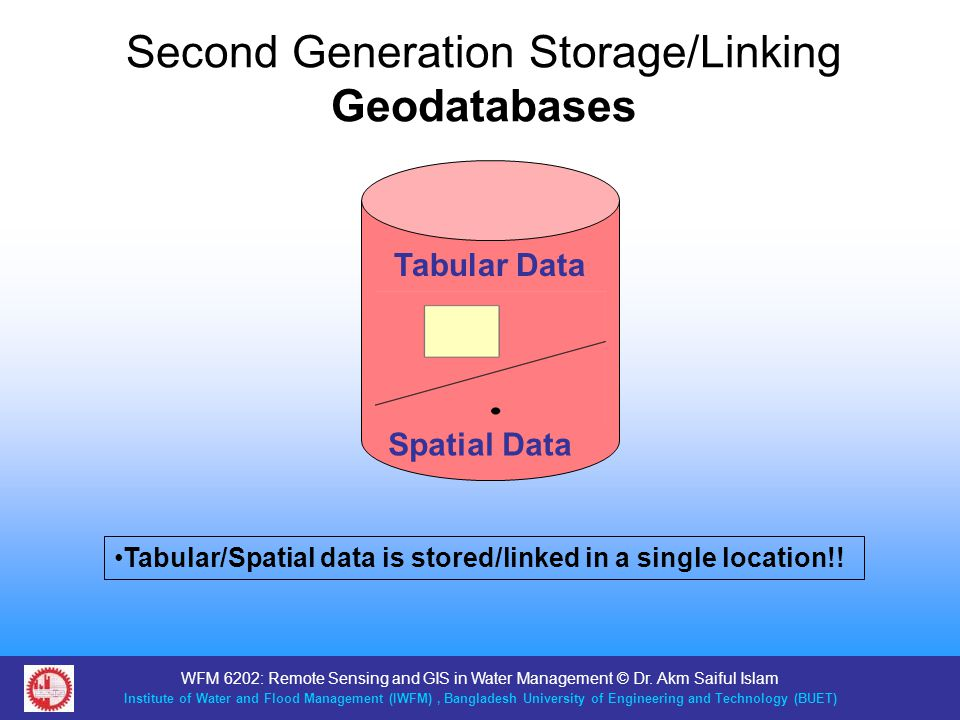 Second Generation Storage/Linking Geodatabases