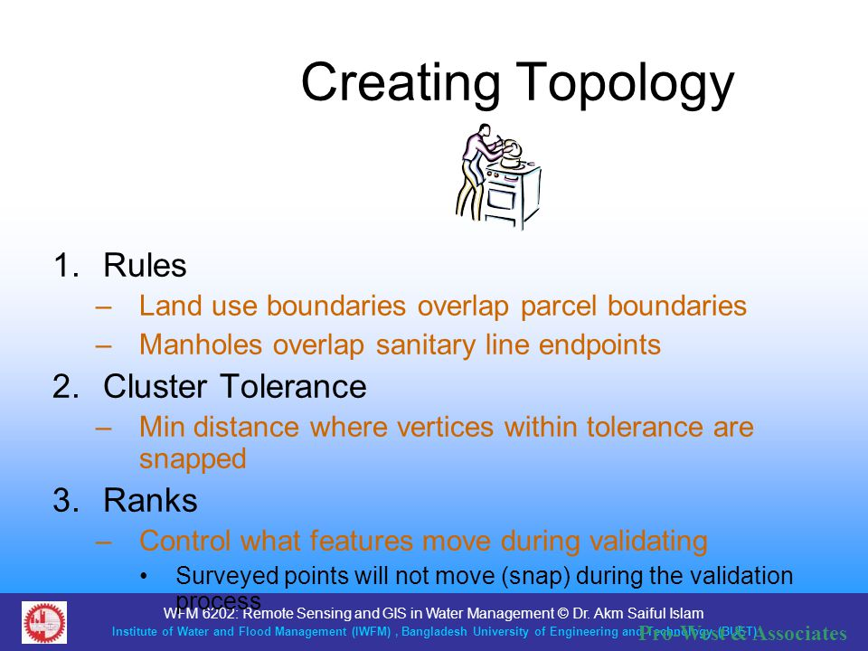 Creating Topology Rules Cluster Tolerance Ranks