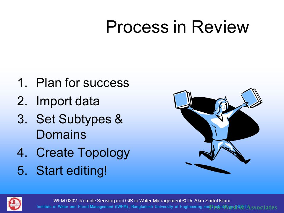 Process in Review Plan for success Import data Set Subtypes & Domains