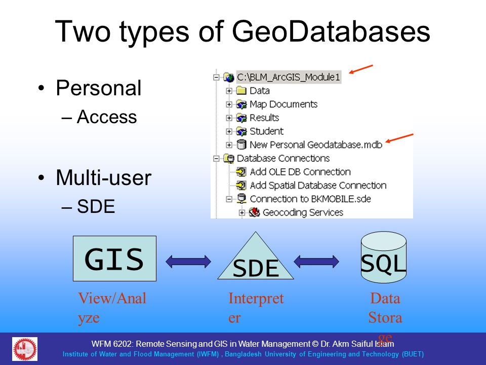 Two types of GeoDatabases