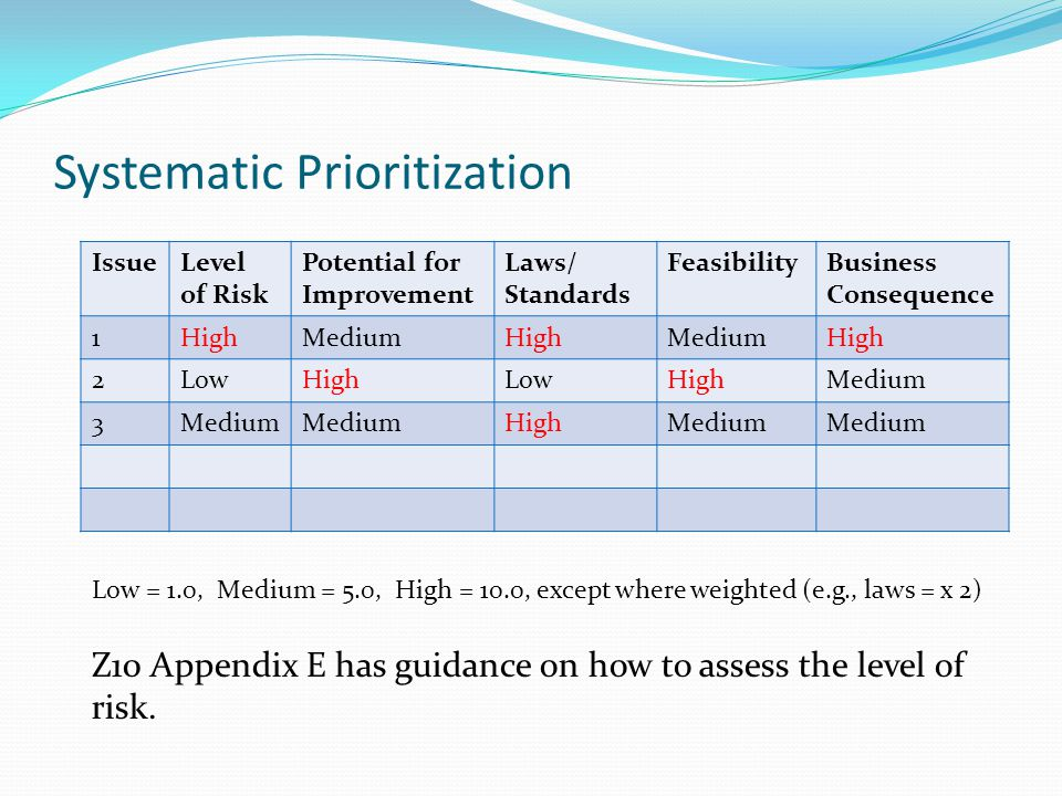 Systematic Prioritization