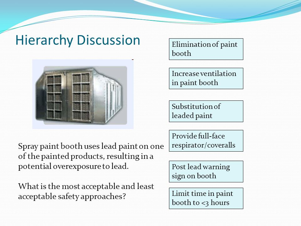 Hierarchy Discussion Elimination of paint booth. Increase ventilation in paint booth. Substitution of leaded paint.