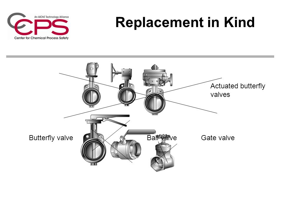 Replacement in Kind Actuated butterfly valves Butterfly valve