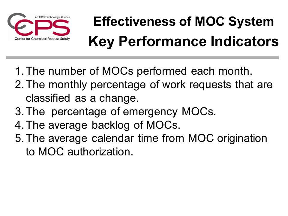 Effectiveness of MOC System Key Performance Indicators