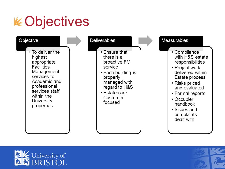 Objectives Objective.