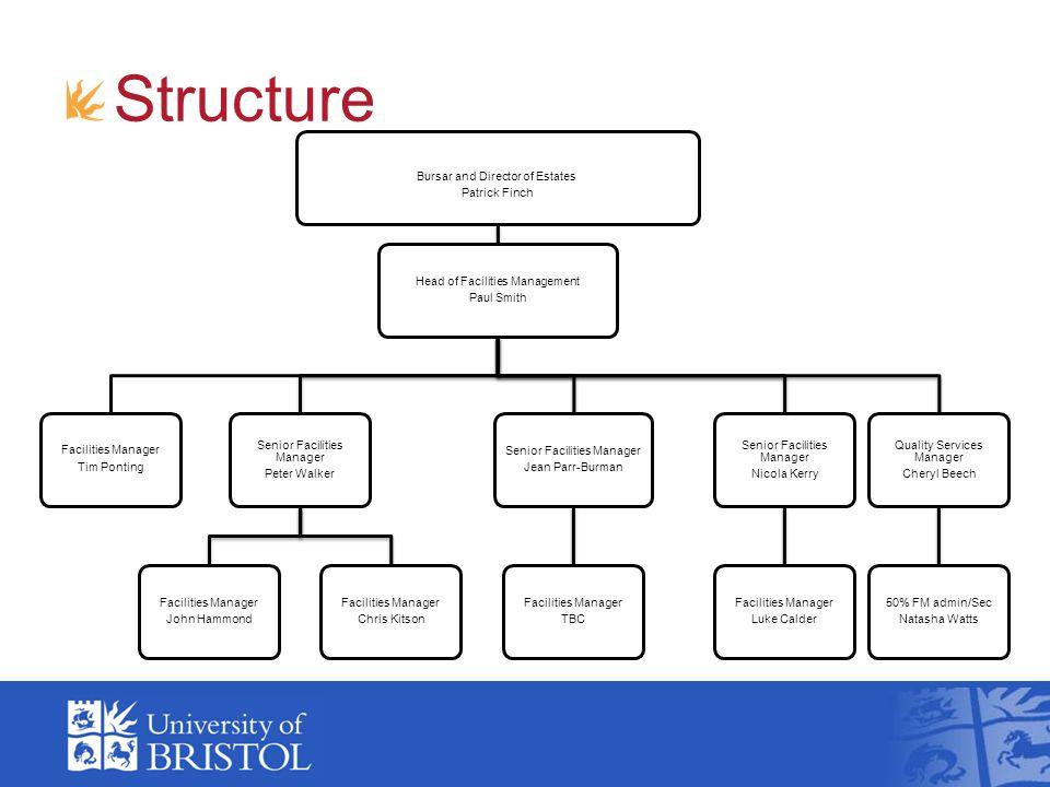Structure Bursar and Director of Estates Patrick Finch