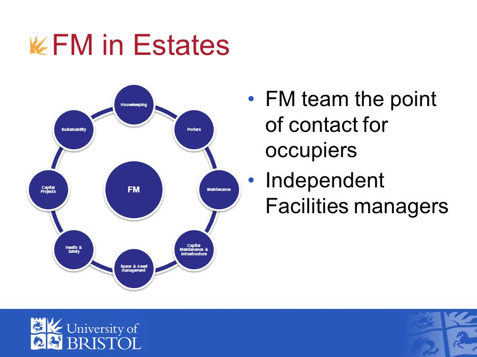 Capital Maintenance & Infrastructure Space & Asset management