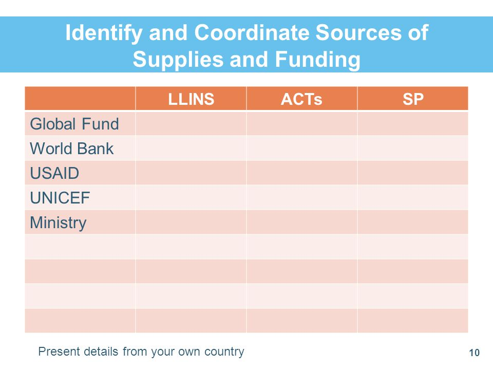 Identify and Coordinate Sources of Supplies and Funding