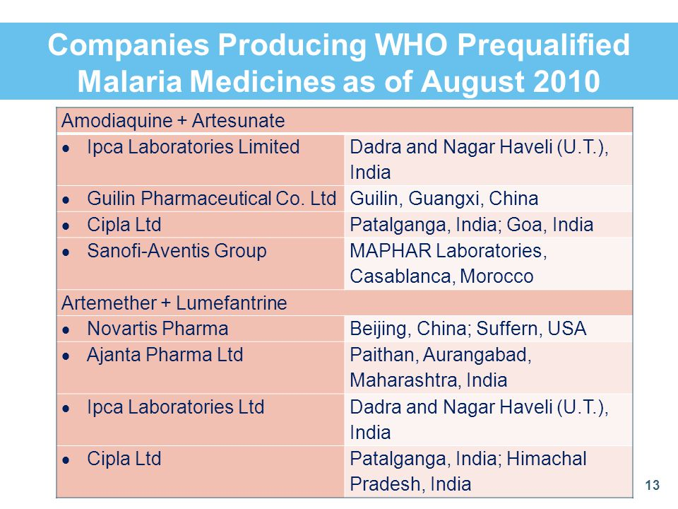 Companies Producing WHO Prequalified Malaria Medicines as of August 2010