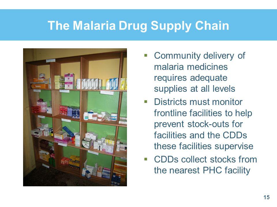 The Malaria Drug Supply Chain