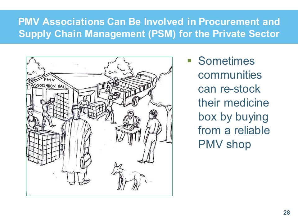 PMV Associations Can Be Involved in Procurement and Supply Chain Management (PSM) for the Private Sector