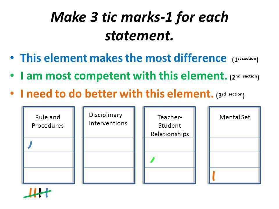 Make 3 tic marks-1 for each statement.