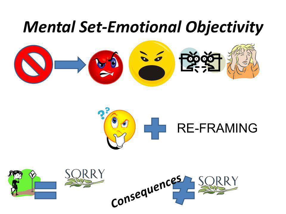 Mental Set-Emotional Objectivity
